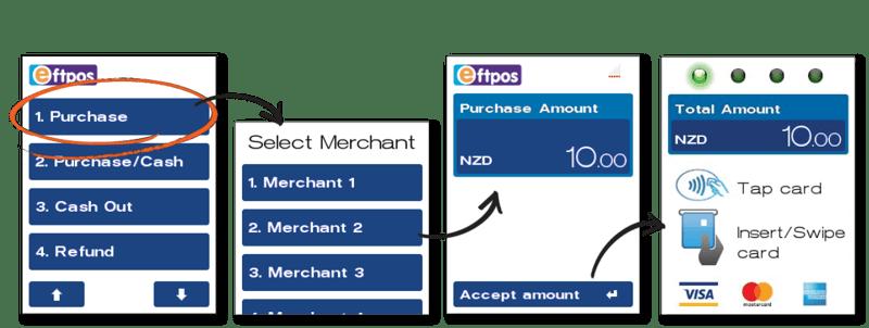 multi merchant